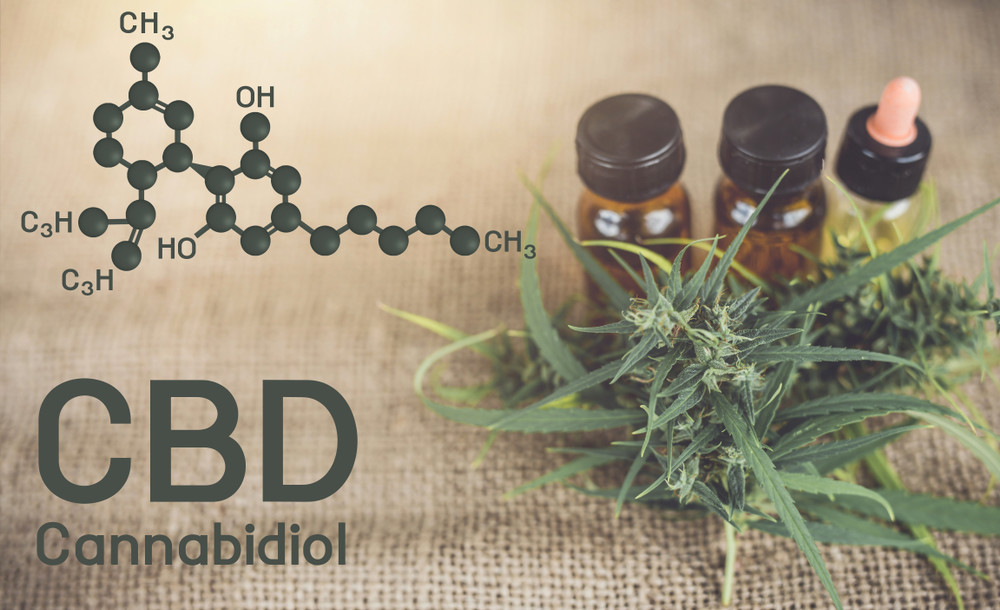 Is Water-Soluble CBD/Hemp Oil Real? Where to Buy?